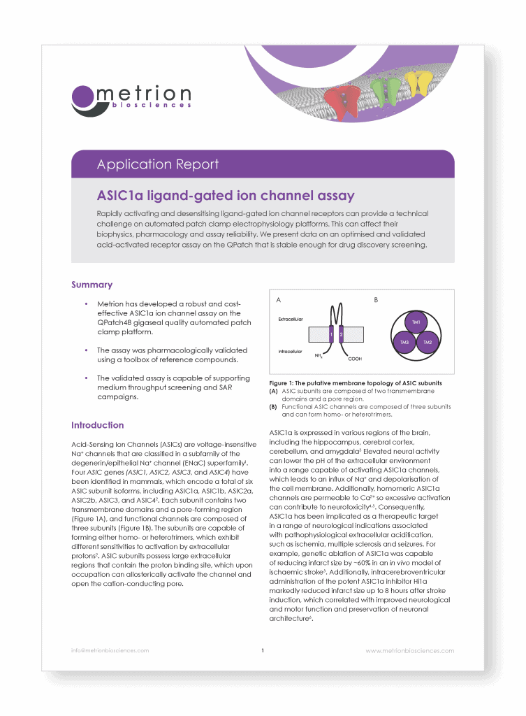 ASIC1a ligand gated ion channel assay