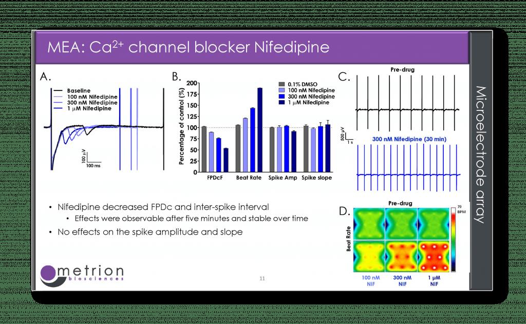 profiling of human iPSC cardiomyocytes Slide 11
