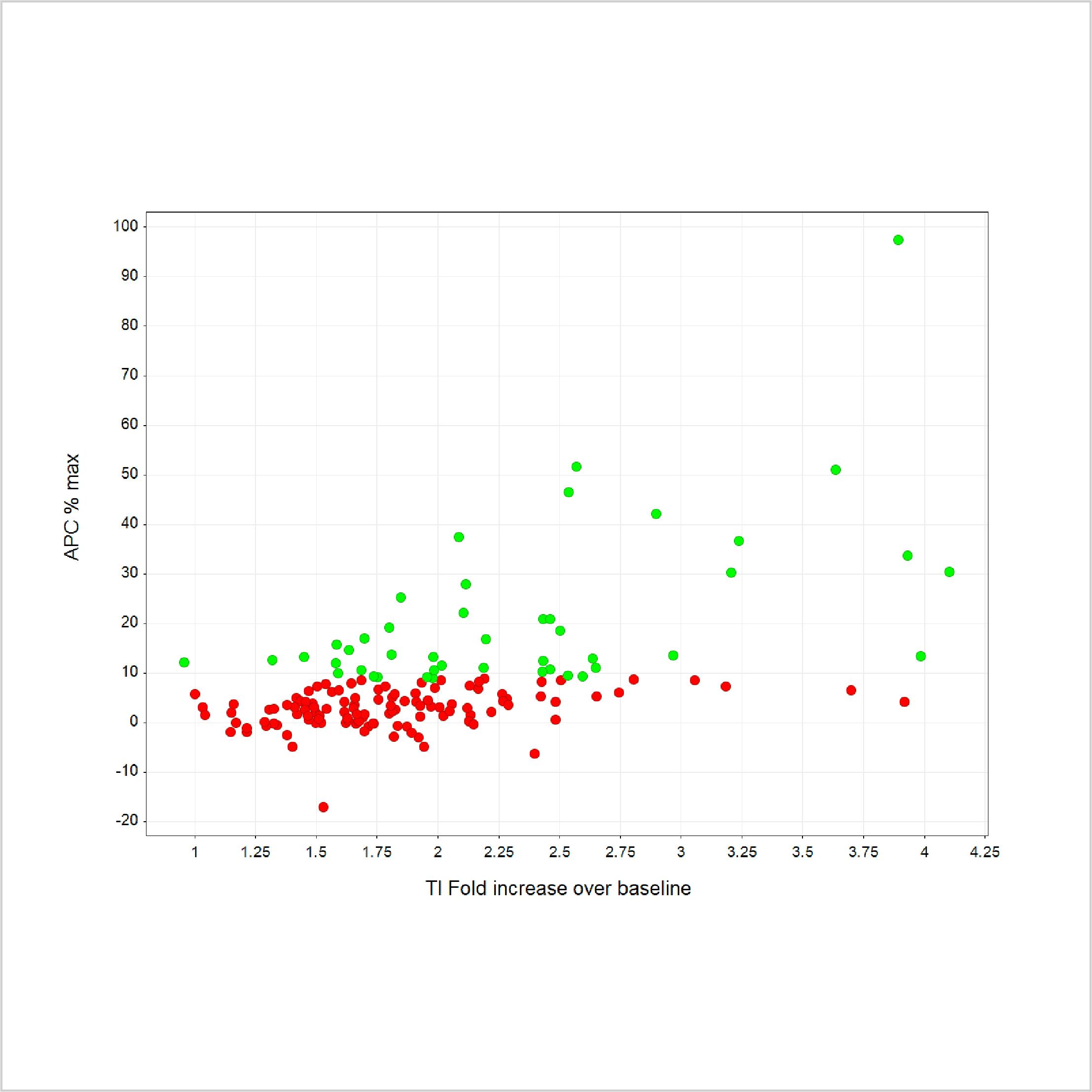 Comparison of K2P hit compound activity