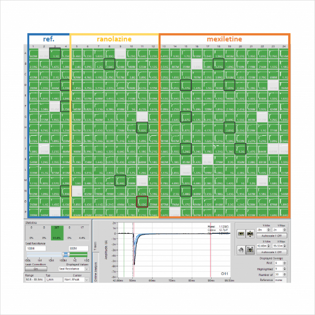 Figure 1 Graphical interface plate view of D KPQ Na v 1 5 peak current