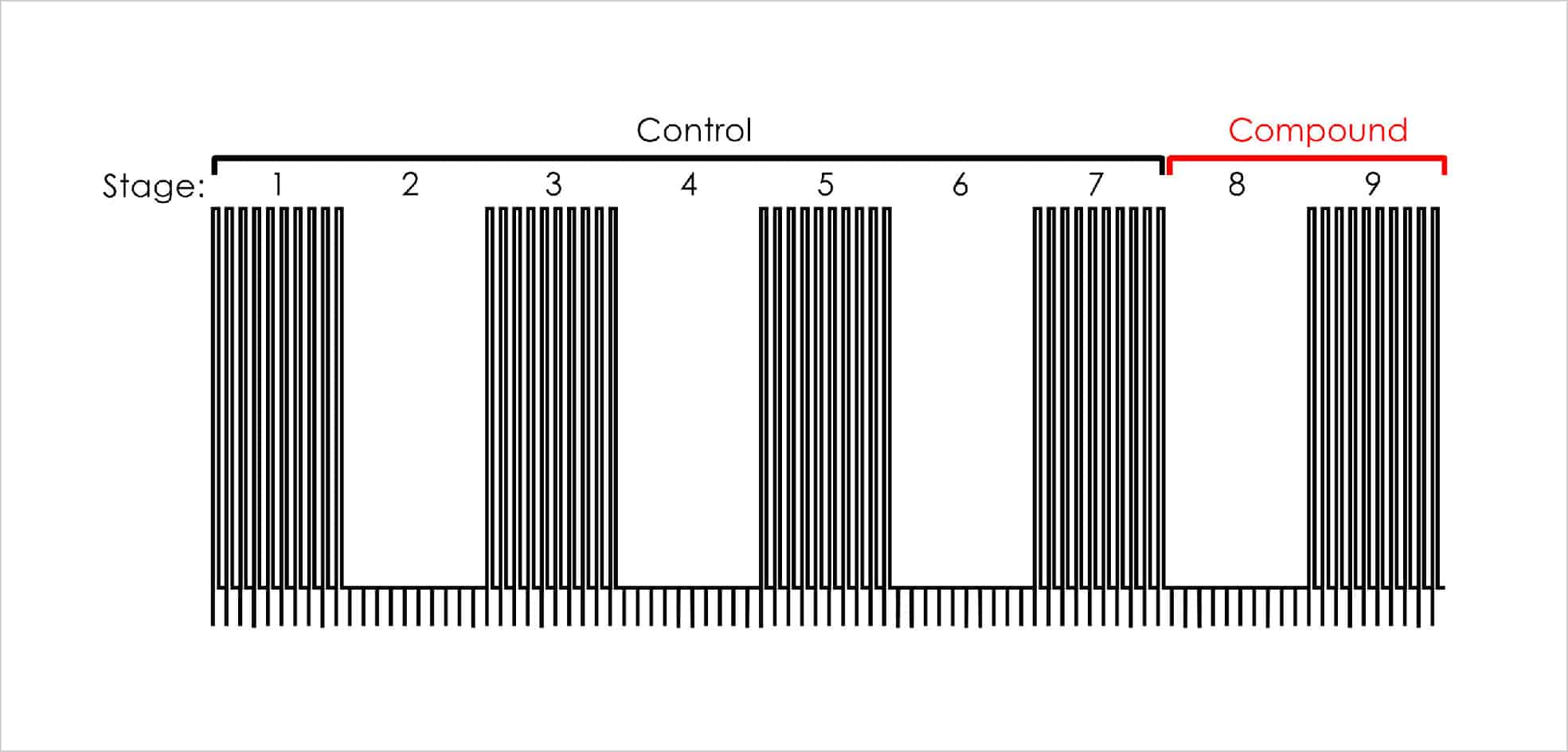 Figure 2 Modified Milnes protocol copy 1