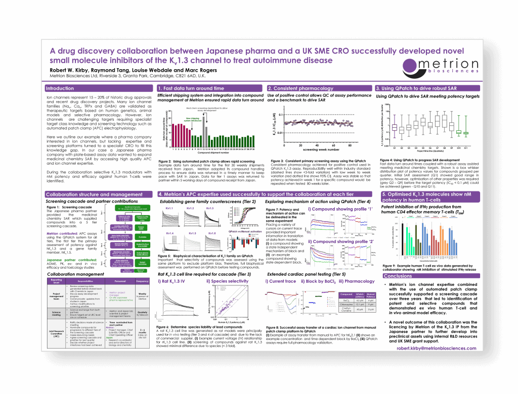 Drug Discovery collab poster Kv1.3