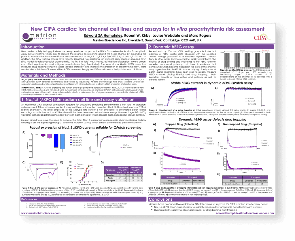 SPS2018 New CiPA cardiac ion channel cell lines and assays for in vitro proarrhythmia risk assessment