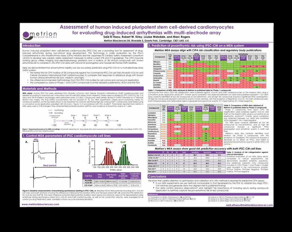 SPS2018 evaluating drug induced arrhythmias with multi electrode array 1